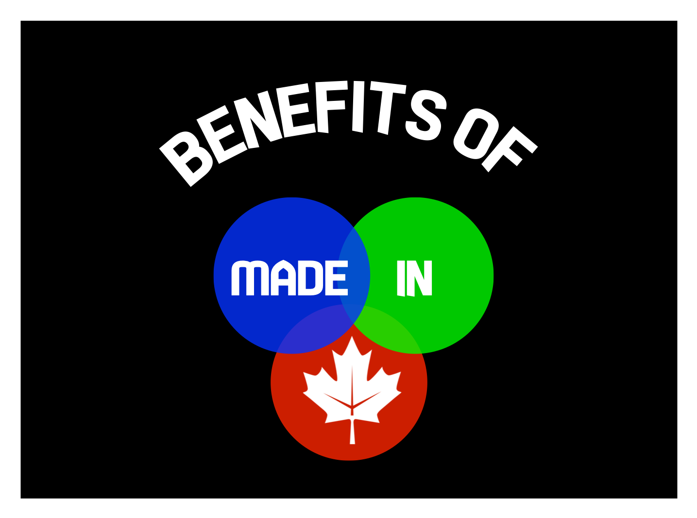 Benefits of Made in Canada