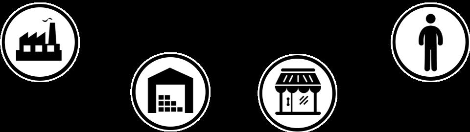 Wholesale Icons - LED Pros